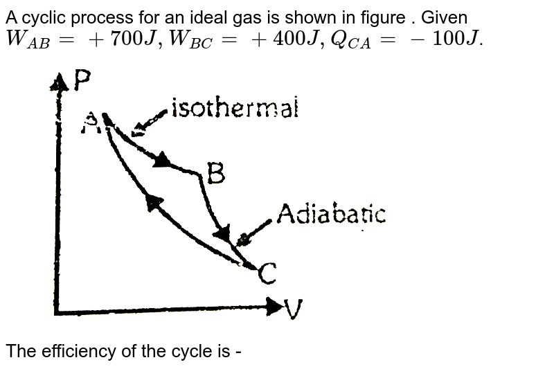 """A cyclic process for an ideal gas is shown in figure . Given `W_(AB) = +700 J , W_(BC) = +400J , Q_(CA) = -100J`. <br> <img src=""""https://d10lpgp6xz60nq.cloudfront.net/physics_images/ALN_PHY_C07(I)_E01_232_Q01.png"""" width=""""80%""""> <br> The efficiency of the cycle is -"""