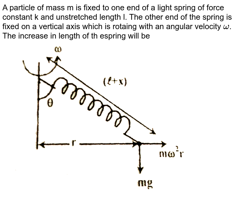 """A particle of mass m is fixed to one end of a light spring of force constant k and unstretched length l. The other end of the spring is fixed on a vertical axis which is rotaing with an angular velocity `omega`. The increase in length of th espring will be <br> <img src=""""https://d10lpgp6xz60nq.cloudfront.net/physics_images/BSL_XI_RT_P7_E01_299_Q01.png"""" width=""""80%"""">"""