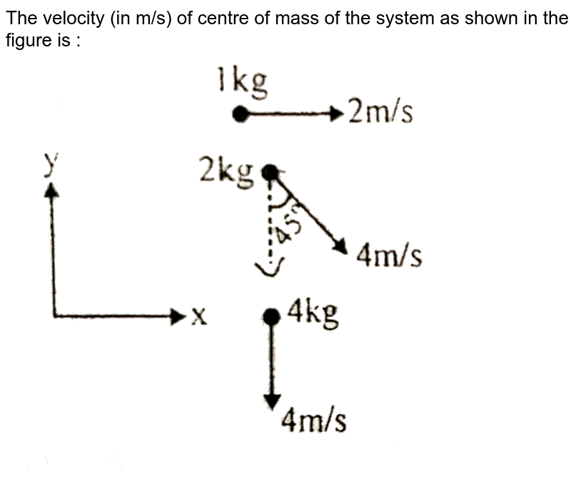 """The velocity (in m/s) of centre of mass of the system as shown in the figure is : <br> <img src=""""https://d10lpgp6xz60nq.cloudfront.net/physics_images/BSL_XI_RT_P9_E01_392_Q01.png"""" width=""""80%"""">"""