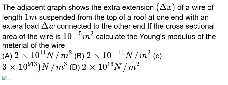 """The adjacent graph shows the extra extension `(Deltax)` of a wire of length `1m` suspended from the top of a roof at one end with an extera load `Deltaw` connected to the other end If the cross sectional area of the wire is `10^(-5)m^(2)` calculate the Young's modulus of the meterial of the wire <br> (A) `2 xx 10^(11) N//m^(2)` (B) `2 xx 10^(-11)N//m^(2)` (c) `3 xx 10^913) N//m^(3)` (D) `2 xx 10^(16)N//m^(2)` <br> <img src=""""https://d10lpgp6xz60nq.cloudfront.net/physics_images/RES_MEC_PHY_V02_C06_XI_S01_038_Q01.png"""" width=""""80%""""> ."""