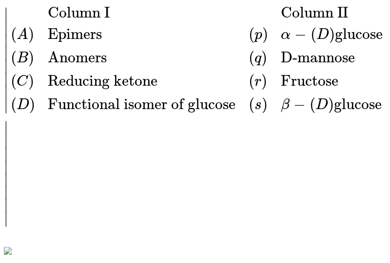 """` {:(,""""Column I"""",,""""Column II""""),((A),""""Epimers"""",(p),alpha-(D)""""glucose""""),((B),""""Anomers"""",(q),""""D-mannose""""),((C ),""""Reducing ketone"""",(r ),""""Fructose""""),((D),""""Functional isomer of glucose"""",(s),beta-(D)""""glucose""""):} ` <br> <img src=""""https://d10lpgp6xz60nq.cloudfront.net/physics_images/SKM_COMP_CHM_V02_XII_C15_E01_207_Q01.png"""" width=""""80%"""">"""