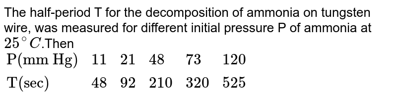 """The half-period T for the decomposition of ammonia on tungsten wire, was measured for different initial pressure P  of ammonia at `25^@C`.Then <br> `{:(""""P(mm Hg)"""",11,21,48,73,120),(""""T(sec)"""",48,92,210,320,525):}`"""