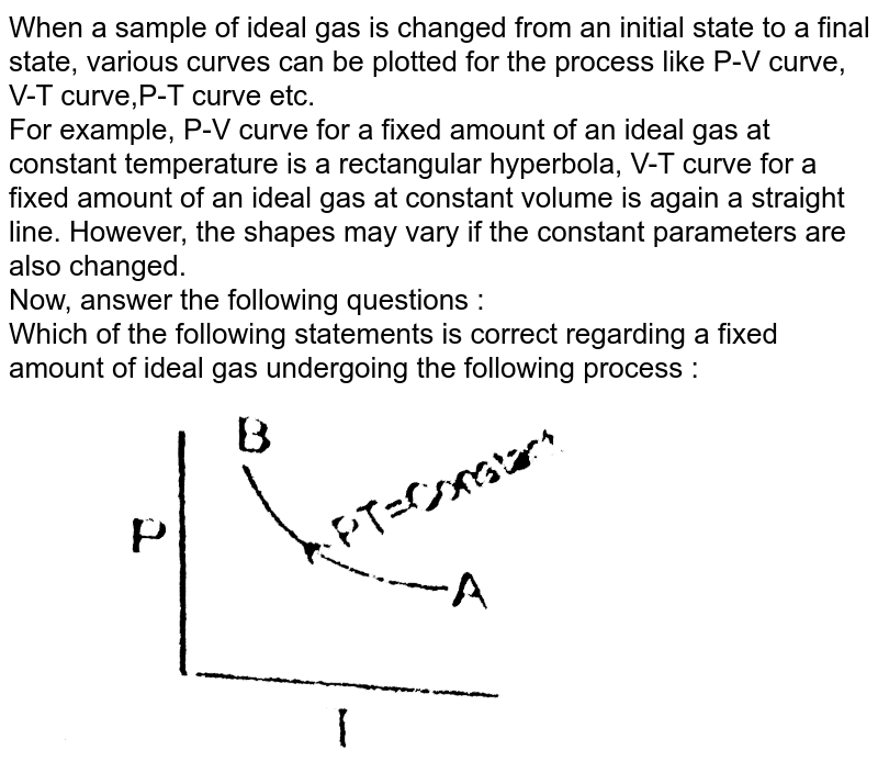 """When a sample of ideal gas is changed from an initial state to a final state, various curves can be plotted for the process like P-V curve, V-T curve,P-T curve etc. <br> For example, P-V curve for a fixed amount of an ideal gas at constant temperature is a rectangular hyperbola, V-T curve for a fixed amount of an ideal gas at constant volume is again a straight line. However, the shapes may vary if the constant parameters are also changed. <br> Now, answer the following questions : <br> Which of the following statements is correct regarding a fixed amount of ideal gas undergoing the following process : <br> <img src=""""https://d10lpgp6xz60nq.cloudfront.net/physics_images/RES_PHY_RK_JA_C09_E01_476_Q01.png"""" width=""""80%"""">"""