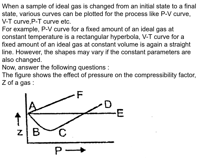 """When a sample of ideal gas is changed from an initial state to a final state, various curves can be plotted for the process like P-V curve, V-T curve,P-T curve etc. <br> For example, P-V curve for a fixed amount of an ideal gas at constant temperature is a rectangular hyperbola, V-T curve for a fixed amount of an ideal gas at constant volume is again a straight line. However, the shapes may vary if the constant parameters are also changed. <br> Now, answer the following questions : <br> The figure shows the effect of pressure on the compressibility factor, Z of a gas : <br> <img src=""""https://d10lpgp6xz60nq.cloudfront.net/physics_images/RES_PHY_RK_JA_C09_E01_479_Q01.png"""" width=""""80%"""">"""