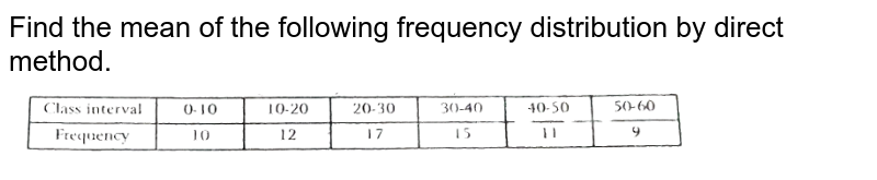 """Find the mean of the following frequency distribution by direct method. <br><img src=""""https://d10lpgp6xz60nq.cloudfront.net/physics_images/NTN_MATH_X_C14_S01_001_Q01.png"""" width=""""80%"""">"""