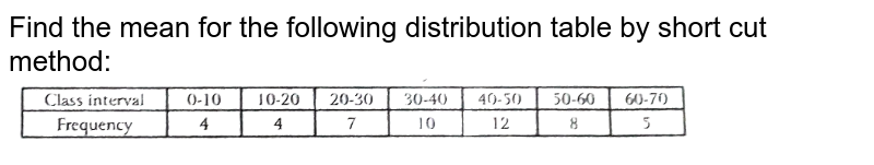 """Find the mean for the following distribution table by short cut method: <br> <img src=""""https://d10lpgp6xz60nq.cloudfront.net/physics_images/NTN_MATH_X_C14_S01_007_Q01.png"""" width=""""80%"""">"""