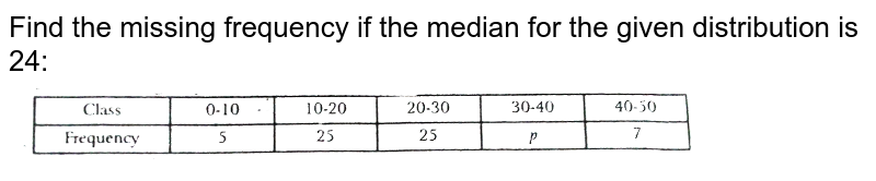 """Find the missing frequency if the median for the given distribution is 24: <br> <img src=""""https://d10lpgp6xz60nq.cloudfront.net/physics_images/NTN_MATH_X_C14_S01_026_Q01.png"""" width=""""80%"""">"""