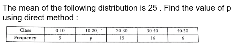 """The mean of the following distribution is 25 . Find the value of p using direct method : <br>  <img src=""""https://d10lpgp6xz60nq.cloudfront.net/physics_images/NTN_MATH_X_C14_E01_005_Q01.png"""" width=""""80%"""">"""