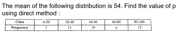 """The mean of the following distribution is 54. Find the value of p using direct method : <br>  <img src=""""https://d10lpgp6xz60nq.cloudfront.net/physics_images/NTN_MATH_X_C14_E01_006_Q01.png"""" width=""""80%"""">"""