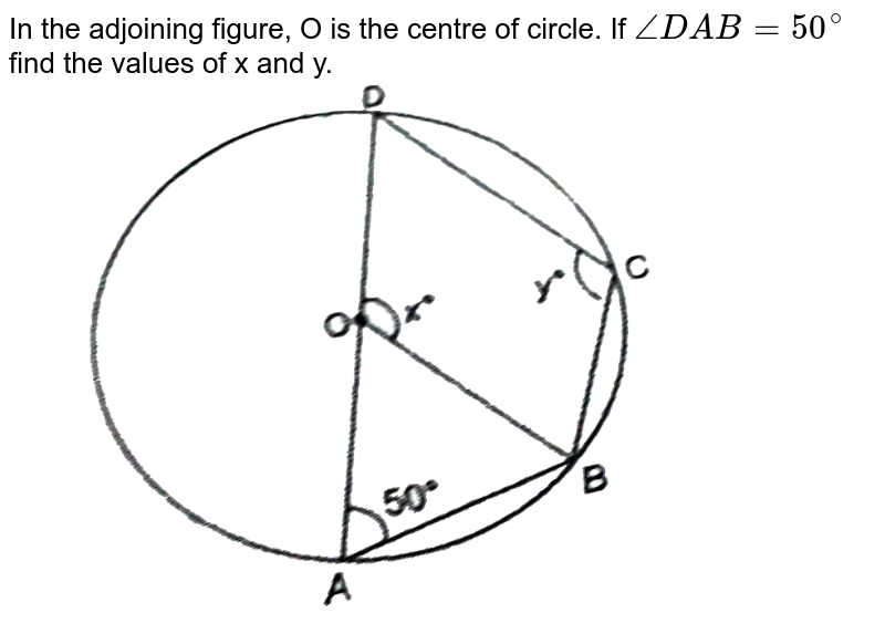 """In the adjoining figure, O is the centre of circle. If `angle DAB=50^@` find the values of x and y.  <br> <img src=""""https://d10lpgp6xz60nq.cloudfront.net/physics_images/NTN_MATH_IX_C10_E01_077_Q01.png"""" width=""""80%"""">"""