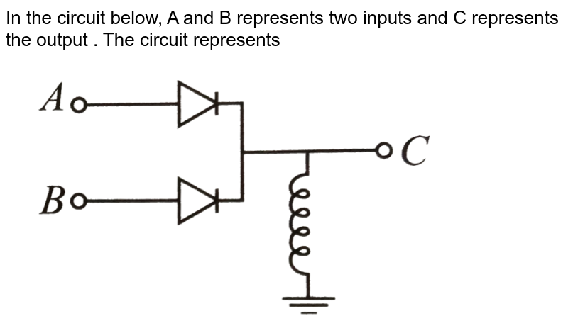 """In the circuit below, A and B represents two inputs and C represents the output  .  The circuit represents <br> <img src=""""https://d10lpgp6xz60nq.cloudfront.net/physics_images/NCERT_OBJ_FING_PHY_XII_C14_E01_087_Q01.png"""" width=""""80%"""">"""