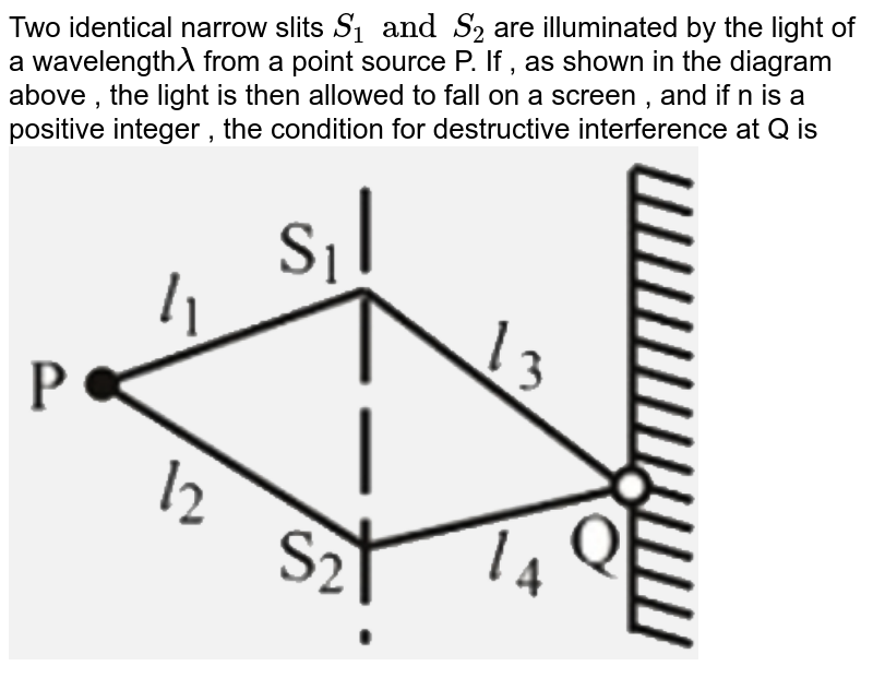 """Two identical narrow slits `S_1 and S_2`  are illuminated by the light of a wavelength`lamda` from a point source P. If , as shown in the diagram above , the light is then allowed to fall on a screen , and if n is a positive integer , the condition for destructive interference at Q is <br> <img src=""""https://d10lpgp6xz60nq.cloudfront.net/physics_images/NTA_NEET_SET_76_E01_012_Q01.png"""" width=""""80%""""> <br>"""