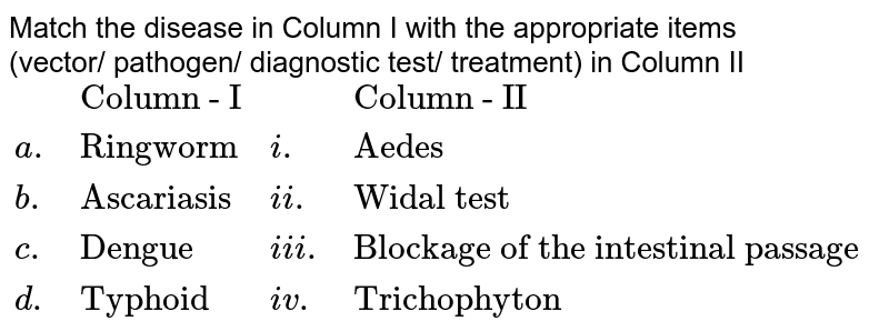 """Match the disease in Column I with the appropriate items <br> (vector/ pathogen/ diagnostic test/ treatment) in Column II <br> `{:(,""""Column - I"""",,""""Column - II""""),(a.,""""Ringworm"""",i.,""""Aedes""""),(b.,""""Ascariasis"""",ii.,""""Widal test """"),(c.,""""Dengue"""",iii.,""""Blockage of the intestinal passage""""),(d.,""""Typhoid"""",iv.,""""Trichophyton""""):}`"""