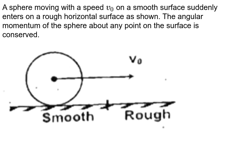 """A sphere moving with a speed `v_(0)` on a smooth surface suddenly enters on a rough horizontal surface as shown. The angular momentum of the sphere about any point on the surface is conserved. <br> <img src=""""https://d10lpgp6xz60nq.cloudfront.net/physics_images/FIITJEE_PHY_MB_03_C01_E02_004_Q01.png"""" width=""""80%"""">"""