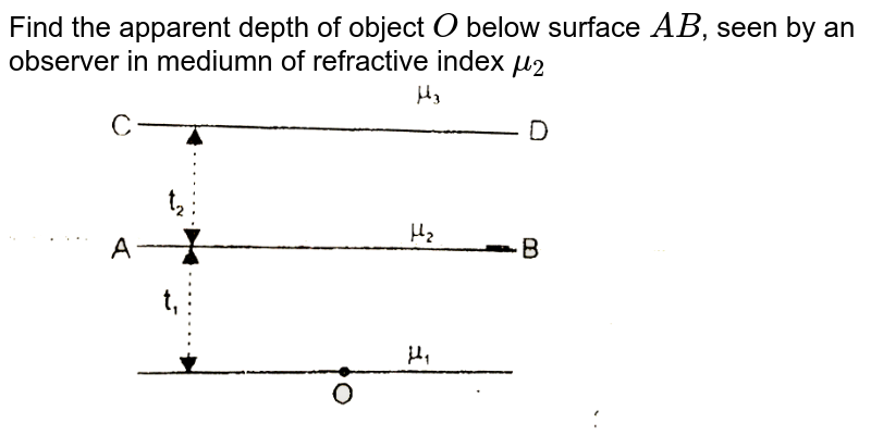 """Find the apparent depth of object  `O` below  surface `AB`, seen by an observer in mediumn of refractive index `mu_(2)` <br> <img src=""""https://d10lpgp6xz60nq.cloudfront.net/physics_images/RES_OPT_PHY_XII_C01_S01_076_Q01.png"""" width=""""80%"""">"""