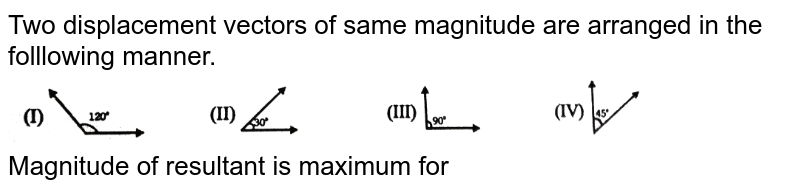 """Two displacement vectors of same magnitude are arranged in the folllowing manner.  <br> <img src=""""https://d10lpgp6xz60nq.cloudfront.net/physics_images/ALN_NC_PHY_UDVB_S01_010_Q01.png"""" width=""""80%""""> <br> Magnitude of resultant is maximum for"""