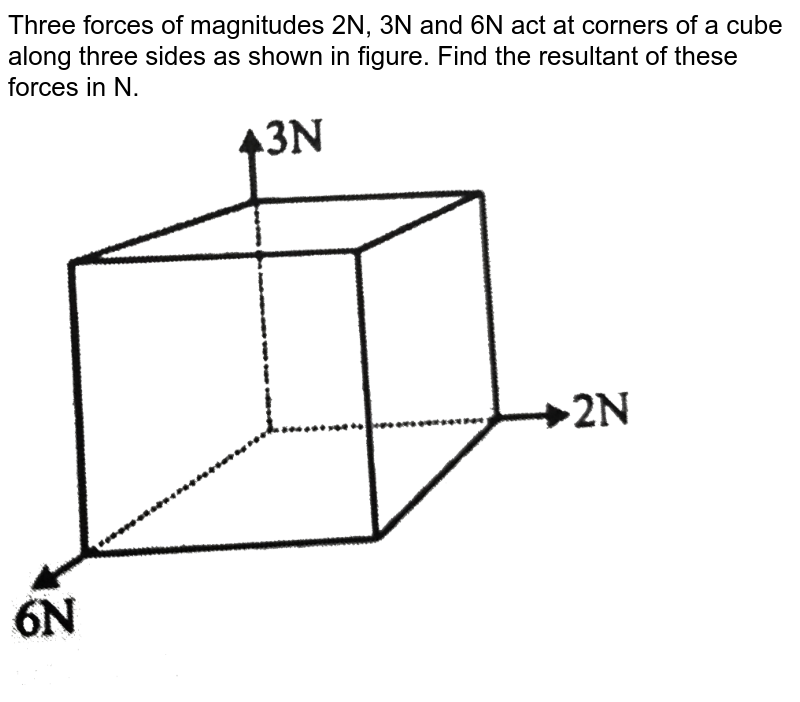 """Three forces of magnitudes 2N, 3N and 6N act at corners of a cube along three sides as shown in figure. Find the resultant of these forces in N.  <br> <img src=""""https://d10lpgp6xz60nq.cloudfront.net/physics_images/ALN_NC_PHY_UDVB_E01_011_Q01.png"""" width=""""80%"""">"""