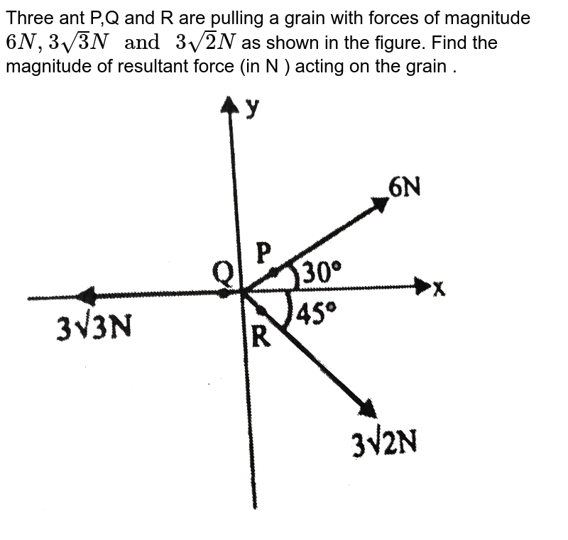 """Three ant P,Q and R are pulling a grain with forces of magnitude `6N,3sqrt(3) N """" and """" 3sqrt(2)N` as shown in the figure. Find the magnitude of resultant force (in N ) acting on the grain . <br> <img src=""""https://d10lpgp6xz60nq.cloudfront.net/physics_images/ALN_NC_PHY_UDVB_E01_014_Q01.png"""" width=""""80%"""">"""