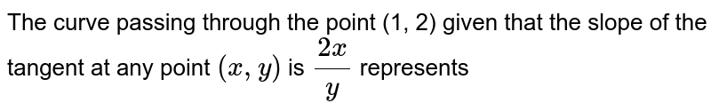The curve passing through the point (1, 2) given that the slope of the tangent at any point `(x,y)` is `(2x)/(y)` represents