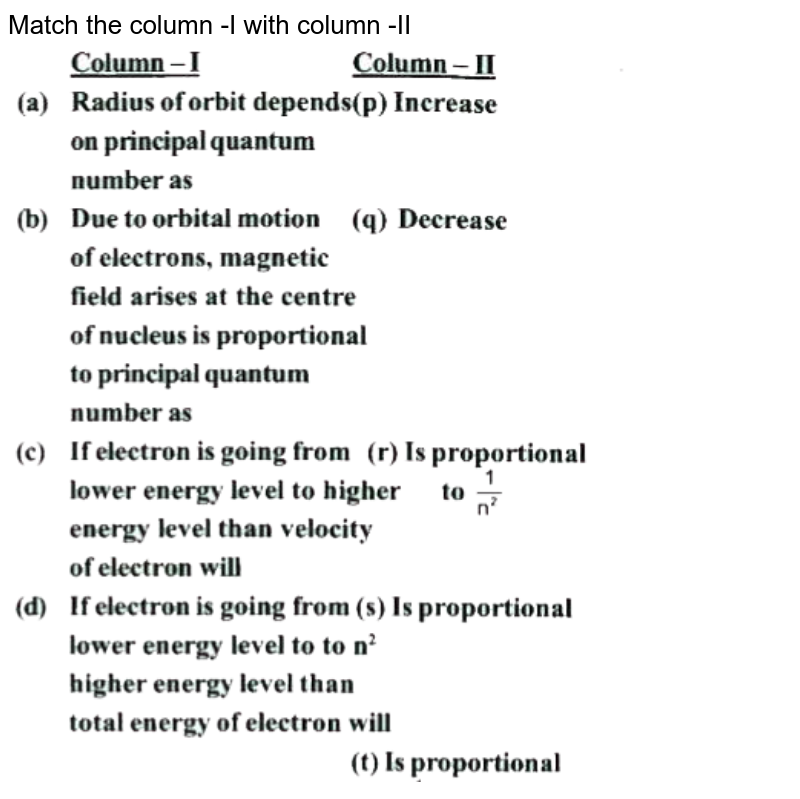 """Match the column -I with column -II <br> <img src=""""https://d10lpgp6xz60nq.cloudfront.net/physics_images/NAR_NEET_PHY_XII_P4_C12_E06_034_Q01.png"""" width=""""80%"""">"""