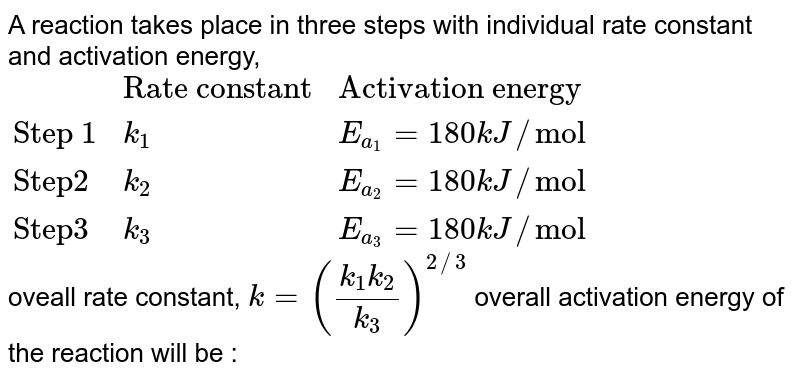 """A reaction takes place  in three steps with individual rate constant and activation energy, <br> `{:(,""""Rate constant"""",""""Activation energy""""),(""""Step 1"""",k_(1),E_(a_(1))=180kJ //""""mol""""),(""""Step2"""", k_(2),E_(a_(2))=180kJ //""""mol""""),(""""Step3"""",k_(3),E_(a_(3))=180kJ //""""mol""""):}` <br> oveall rate constant, `k=((k_(1)k_(2))/(k_(3)))^(2//3)` overall activation energy of the  reaction will be :"""