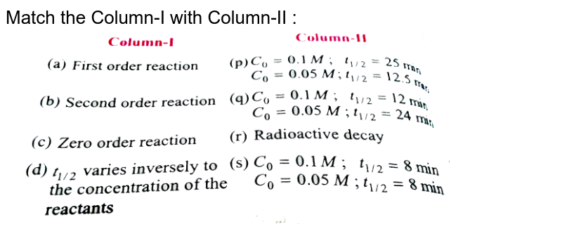 """Match the Column-I with Column-II : <br><img src=""""https://d10lpgp6xz60nq.cloudfront.net/physics_images/GRB_PHY_CHM_P2_C13_E01_348_Q01.png"""" width=""""80%"""">"""