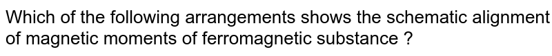 Which of the following arrangements shows the schematic alignment of magnetic moments of ferromagnetic substance ?