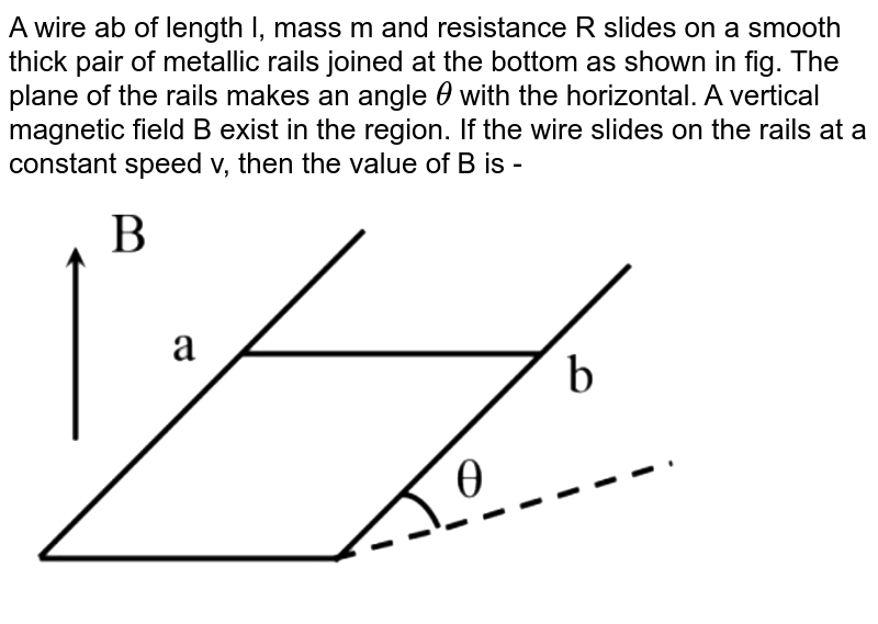 """A wire ab of length 1, mass m and resistance R slides on a smooth thick pair of metallic rails joined at the bottom as shown in fig. The plane of the rails makes an angle `theta` with the horizontal. A vertical magnetic field B exist in the region. If the wire slides on the rails at a constant speed v, then the value of B is - <br> <img src=""""https://d10lpgp6xz60nq.cloudfront.net/physics_images/NTA_JEE_MOK_TST_108_E01_007_Q01.png"""" width=""""80%"""">"""