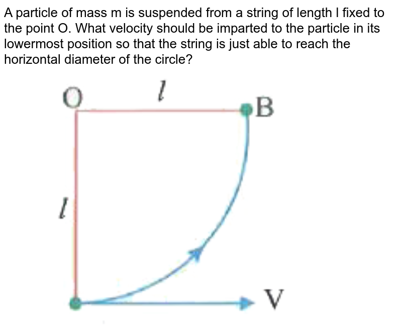 """A particle of mass m is suspended from a string of length l fixed to the point O. What velocity should be imparted to the particle in its lowermost position so that the string is just able to reach the horizontal diameter of the circle? <br> <img src=""""https://d10lpgp6xz60nq.cloudfront.net/physics_images/NAR_NEET_PHY_XI_P2_C06_E03_006_Q01.png"""" width=""""80%"""">"""