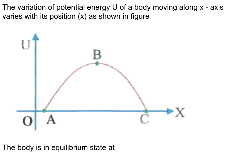 """The variation of potential energy U of a body moving along x - axis varies with its position (x) as shown in figure <br> <img src=""""https://d10lpgp6xz60nq.cloudfront.net/physics_images/NAR_NEET_PHY_XI_P2_C06_E09_110_Q01.png"""" width=""""80%""""><br> The body is in equilibrium state at"""
