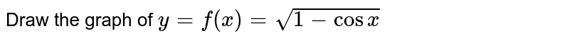 Draw the graph of `y=f(x)=sqrt(1-cosx)`