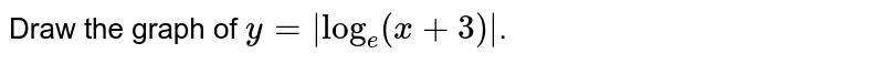 Draw the graph of `y= log_(e)(x+3) `.