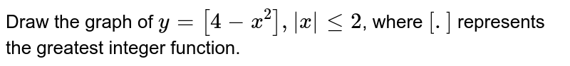 Draw the graph of `y=[4-x^(2)], x le2`, where `[.]` represents the greatest integer function.