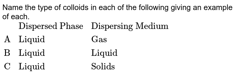 """Name the type of colloids in each of the following giving an example of each.  <br>  `{:(,""""Dispersed Phase"""",""""Dispersing Medium""""),(""""A"""",""""Liquid"""",""""Gas""""),(""""B"""",""""Liquid"""",""""Liquid""""),(""""C"""",""""Liquid"""",""""Solids""""):}`"""