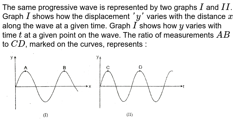 """The same progressive wave is represented by two graphs `I` and `II`. Graph `I` shows how the displacement `'y'` varies with the distance `x` along the wave at a given time. Graph `I` shows how `y` varies with time `t` at a given point on the wave. The ratio of measurements `AB` to `CD`, marked on the curves, represents : <br> <img src=""""https://d10lpgp6xz60nq.cloudfront.net/physics_images/RES_WFPM_PHY_XI_C05_E01_082_Q01.png"""" width=""""80%"""">"""
