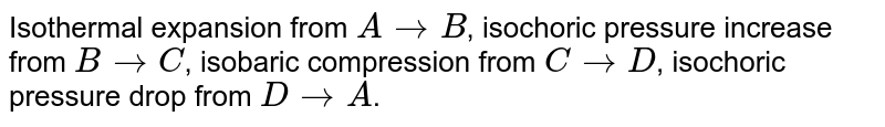 Isothermal expansion from `A rarr B`, isochoric pressure increase from `B rarr C`, isobaric compression from `C rarr D`, isochoric pressure drop from `D rarr A`.