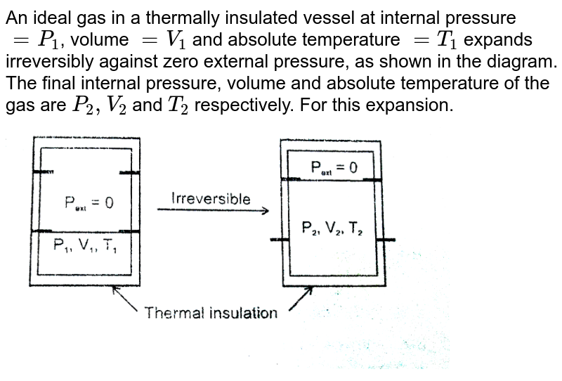 """An ideal gas in a thermally insulated vessel at internal pressure `=P_(1)`, volume `=V_(1)` and absolute temperature `=T_(1)` expands irreversibly against zero external pressure, as shown in the diagram. The final internal pressure, volume and absolute temperature of the gas are `P_(2), V_(2)` and `T_(2)` respectively. For this expansion. <br> <img src=""""https://d10lpgp6xz60nq.cloudfront.net/physics_images/RES_PHY_CHM_XI_C03_E01_172_Q01.png"""" width=""""80%"""">"""