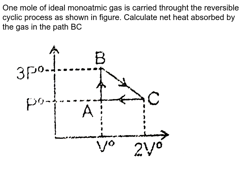 """One mole of ideal monoatmic gas is carried throught the reversible cyclic process as shown in figure. Calculate net heat absorbed by the gas in the path BC <br> <img src=""""https://d10lpgp6xz60nq.cloudfront.net/physics_images/RES_PHY_CHM_XI_C03_E01_458_Q01.png"""" width=""""80%"""">"""