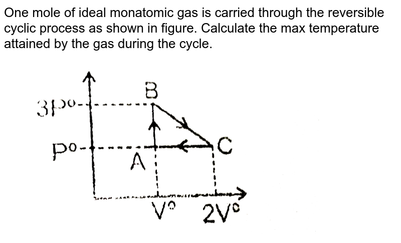 """One mole of ideal monatomic gas is carried through the reversible cyclic process as shown in figure. Calculate the max temperature attained by the gas during the cycle. <br> <img src=""""https://d10lpgp6xz60nq.cloudfront.net/physics_images/RES_PHY_CHM_XI_C03_E01_473_Q01.png"""" width=""""80%"""">"""