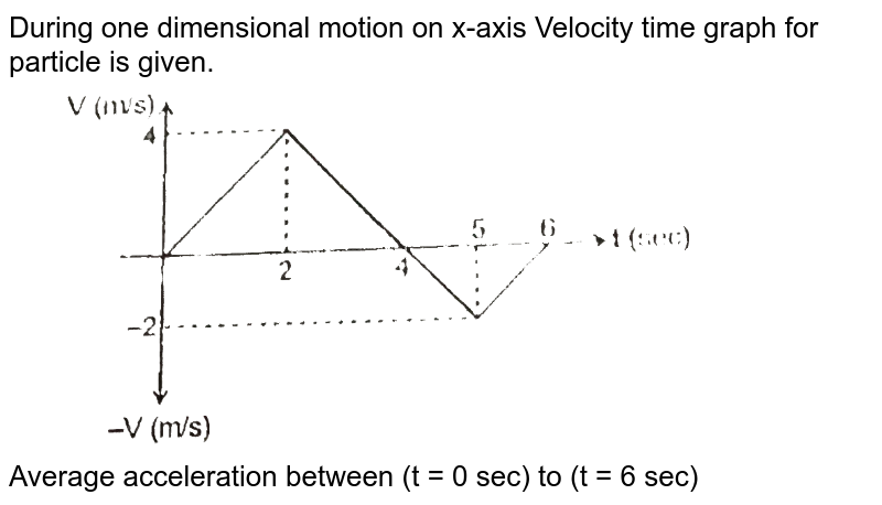 """During one dimensional motion on x-axis Velocity time graph for particle is given.  <br> <img src=""""https://d10lpgp6xz60nq.cloudfront.net/physics_images/VBA_RT_1_E01_020_Q01.png"""" width=""""80%"""">   <br> Average acceleration between (t = 0 sec) to (t = 6 sec)"""