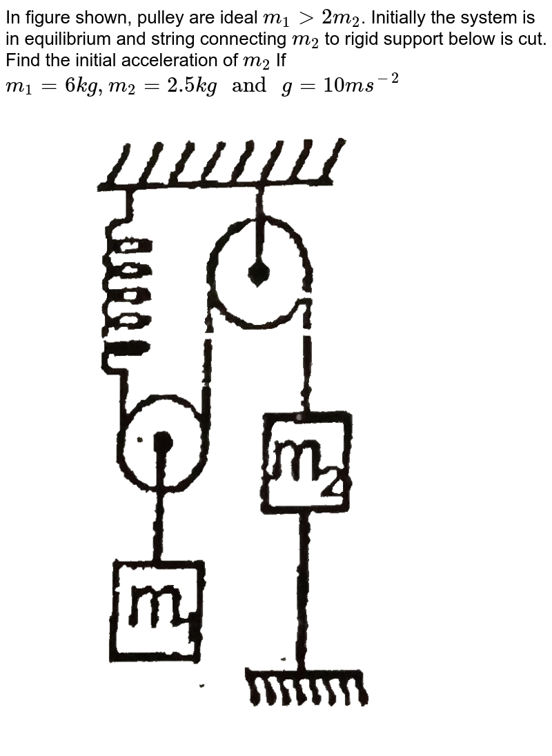 """In figure shown, pulley are ideal `m_(1) gt 2m_(2)`. Initially the system is in equilibrium and string connecting `m_(2)` to rigid support below is cut. Find the initial acceleration of `m_(2)` If `m_(1)= 6 kg , m_(2) = 2.5 kg """" and """"g =10ms^(-2)`  <br> <img src=""""https://d10lpgp6xz60nq.cloudfront.net/physics_images/VBA_RT_4_E01_171_Q01.png"""" width=""""80%"""">"""