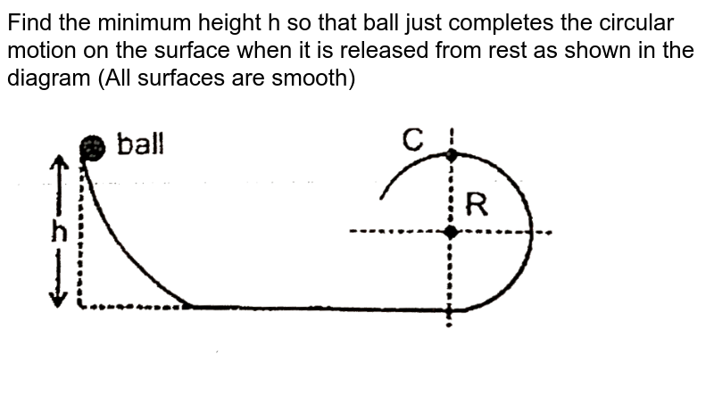 """Find the minimum height h so that ball just completes the circular motion on the surface when it is released from rest as shown in the diagram (All surfaces are smooth) <br> <img src=""""https://d10lpgp6xz60nq.cloudfront.net/physics_images/VBA_RT_5_E01_239_Q01.png"""" width=""""80%"""">"""