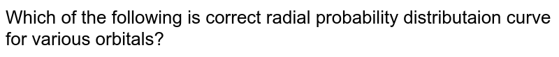 Which of the following is correct radial probability distributaion curve for various orbitals?