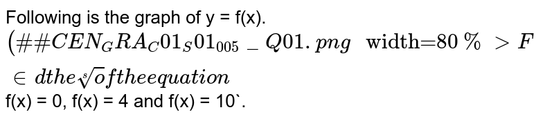 """Following is the graph of  y = f(x). <br> ` (##CEN_GRA_C01_S01_005_Q01.png"""" width=""""80%""""> <br> Find the roots of the equation ` f(x) = 0, f(x) = 4 and f(x) = 10`."""