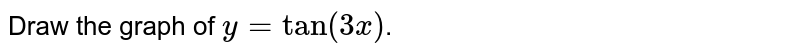 Draw the graph of `y=tan(3x)`.