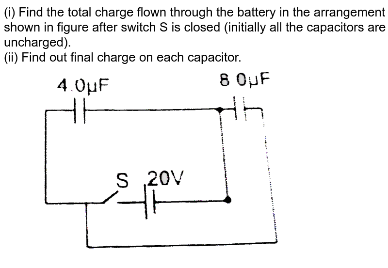 """(i) Find the total charge flown through the battery in the arrangement shown in figure after switch S is closed (initially all the capacitors are uncharged). <br> (ii) Find out final charge on each capacitor. <br> <img src=""""https://d10lpgp6xz60nq.cloudfront.net/physics_images/RES_PHY_CAP_E03_034_Q01.png"""" width=""""80%"""">"""