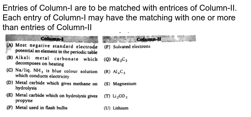 """Entries of Column-I are to be matched with entrices of Column-II. Each entry of Column-I may have the matching with one or more than entries of Column-II <br> <img src=""""https://d10lpgp6xz60nq.cloudfront.net/physics_images/BLJ_VKJ_ORG_CHE_C06_E05_005_Q01.png"""" width=""""80%"""">"""