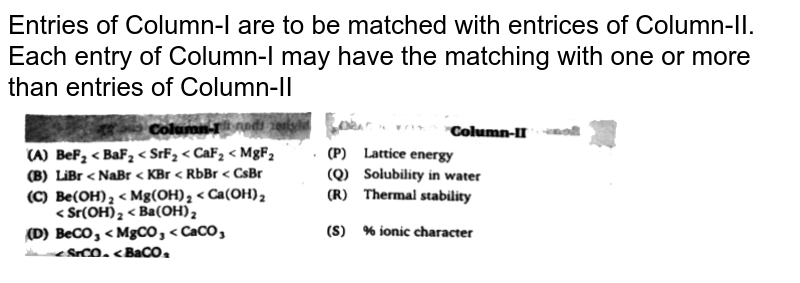 """Entries of Column-I are to be matched with entrices of Column-II. Each entry of Column-I may have the matching with one or more than entries of Column-II <br> <img src=""""https://d10lpgp6xz60nq.cloudfront.net/physics_images/BLJ_VKJ_ORG_CHE_C06_E05_008_Q01.png"""" width=""""80%"""">"""