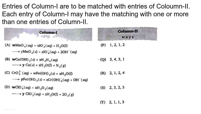 """Entries of Column-I are to be matched with entries of Coloumn-II. Each entry of Column-I may have the matching with one or more than one entries of Column-II. <br> <img src=""""https://d10lpgp6xz60nq.cloudfront.net/physics_images/BLJ_VKJ_ORG_CHE_C08_E05_003_Q01.png"""" width=""""80%"""">"""