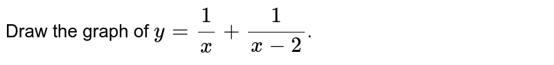 Draw the graph of `y=(1)/(x)+(1)/(x-2)`.